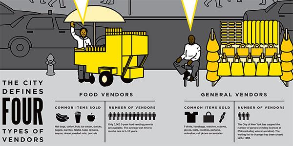 streetvendor_infographics2